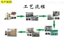 水蘇糖  專業提取物廠家直銷