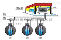加油站双层壁管泄漏检测仪,安徽陕西双层管道测漏仪