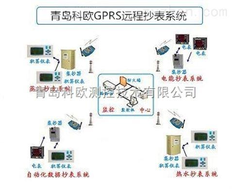 苏州gprs远程抄表系统,工厂数据采集最便宜