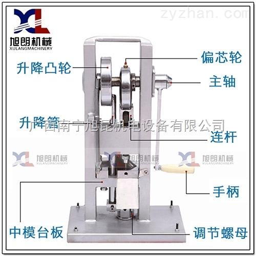 YP-1-柳州手摇式单冲压片机,小型家用压片机