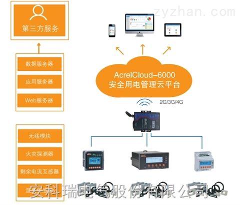 安全用电管理云平台  智慧用电