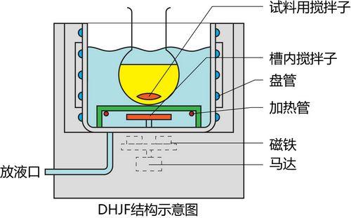 低温恒温槽内部结构